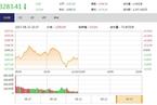 今日午盘:黑色系拖累资源股跳水 沪指震荡下跌0.21%