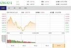 今日午盘:环保概念股继续走强 沪指半日震荡微跌