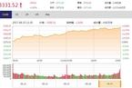 今日收盘:60余只个股涨停 沪指放量收复3300点