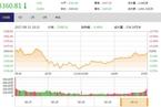 今日收盘:次新股现涨停潮 沪指月线收涨2.68%
