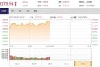 今日午盘:神华国电复牌封板 沪指高位震荡涨0.57%