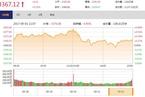 今日收盘:周期股现涨停潮 沪指九月开门红微涨