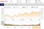 今日收盘:基建股午后爆发 沪指持续窄幅震荡