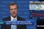 摩根士丹利:美国市场仍有走高空间