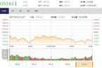 今日收盘:周期股全天领跌 沪指震荡回落跌0.53%