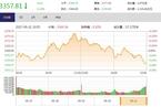 今日收盘:周期股领跌带领题材熄火 创业板跌逾1%