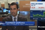 分析人士:美联储若保持小心谨慎 可延续市场涨势