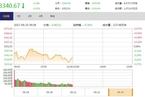 今日午盘:房企A+H股集体回调 沪指震荡下跌0.35%