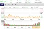 今日收盘:地产股全天领跌 沪指震荡走弱跌0.33%