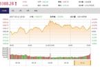 今日收盘:白酒、旅游股领涨 沪指震荡微涨0.16%