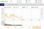 今日午盘:军工股卷土重来 沪指震荡下跌0.17%