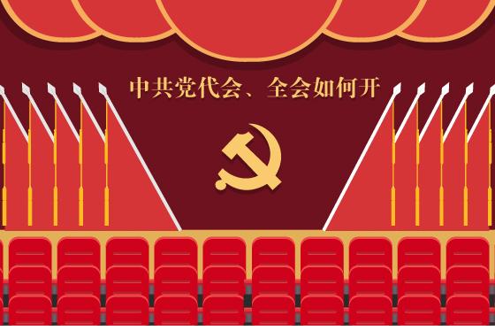 中国共产党的党代会和全会怎么开
