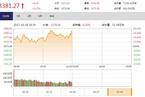 今日午盘:环保股表现活跃 A股四大指数飘红