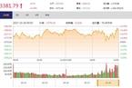 今日收盘:金融、消费护盘领涨 创业板跳水跌0.47%
