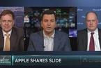 """分析人士:苹果陷入""""熊市陷阱""""了吗?"""