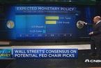 调查:哪位美联储主席候选人最受华尔街青睐