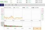 今日午盘:金融、消费股领跌 沪指缩量下跌0.25%