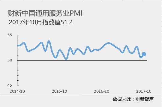 财新PMI分析|限产扰动工业生产 四季度开局偏弱