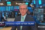 特朗普赢得大选一周年 对美股大涨影响究竟几何