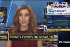 迪士尼发布财报低于预期 CEO表示:仍是领先媒体公司