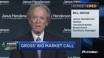 比尔·格罗斯:信贷周期触顶 股市高速增长期即将结束