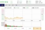 今日午盘:资管新规威慑市场 大盘遭遇迎头痛击