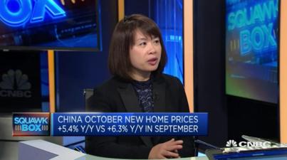 分析人士:中国将继续收紧房贷