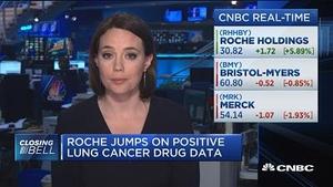 罗氏制药在肺癌及血友病治疗上取得突破 或打破市场格局