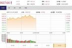 今日午盘:银行股强势领涨 沪指震荡上涨0.50%