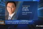 分析人士:中国股市周四大跌和现金贷收紧无关