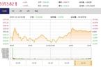 今日收盘:煤飞色舞重现 沪指午后反弹微涨0.06%