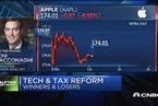 分析人士:美国税率下调将非常利好苹果