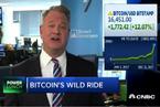 比特币大涨对股市释放了什么信号