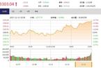 今日收盘:金融股发力 沪指低开高走收复3300点