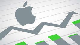 上市37周年 苹果股价累计涨幅超436倍