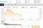 今日午盘:消费股攻势再起 沪指冲高回落跌0.13%