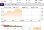 今日午盘:保险股集体走强 沪指震荡上涨0.53%