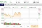 今日午盘:消费股攻势再起 沪指震荡微跌0.04%