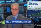 2017年美股大涨表现在哪些方面?