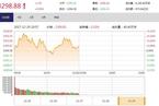 今日午盘:360概念股再活跃 沪指震荡微涨0.08%