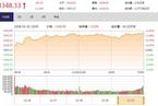 今日收盘:A股开门红 基建周期股强势领涨