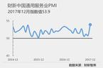 财新PMI分析|制造业服务业景气双回升 经济韧性犹在
