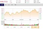 今日收盘:地产股井喷式大涨 沪指3400点得而复失