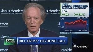 比尔·格罗斯:中国放缓购买美国国债是为了分散投资