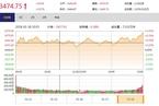 今日收盘:基建、金融股引领上攻 沪指再创两年新高