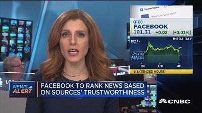 "Facebook将根据来源""可信度""决定新闻推送的顺序"