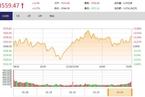 今日收盘:银行股冲高回落 创业板收复1800点