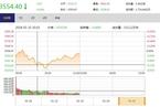 今日午盘:金融股获利回吐 创业板继续活跃涨0.89%