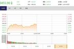 今日午盘:沪指小幅下跌0.18% 乡村振兴概念股走强