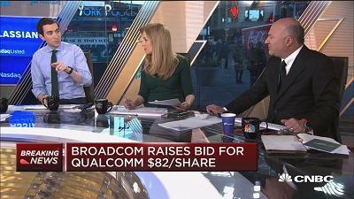 博通给出最终报价 提议以每股82美元收购高通